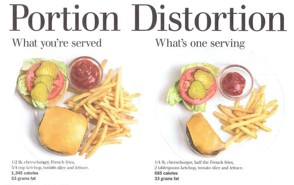 It S Portion Distortion That Makes America Fat 21